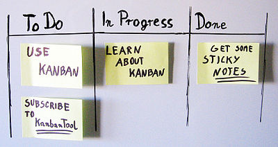 Example of a simple Kanban board
