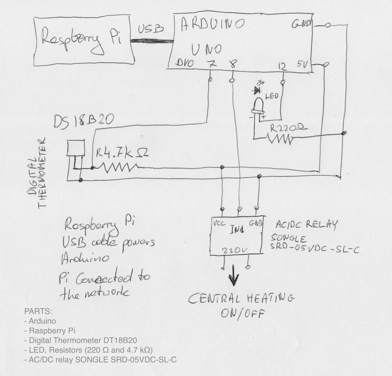 circuit-smaller
